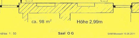 Grundriss Schlössl Saal OG